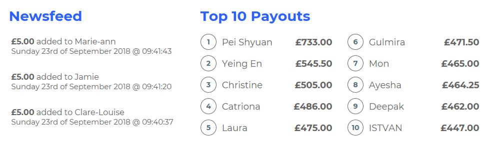 20 Cogs Payouts