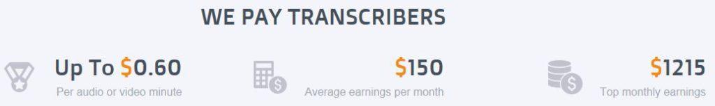 Go Transcript Pay