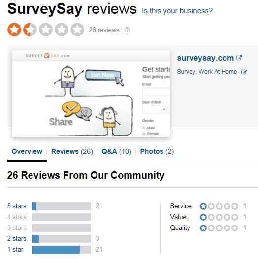 SurveySay Reviews Sitejabber