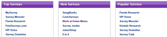 Survey Sheep Survey Sites