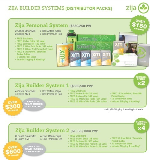 Zija Memberships