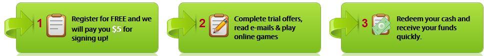 InboxPays How It Works