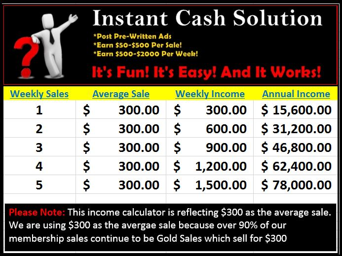 Instant Cash Solution Income