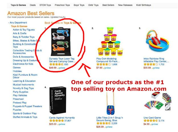 Proven Amazon Course Products